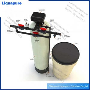 RO water filtration